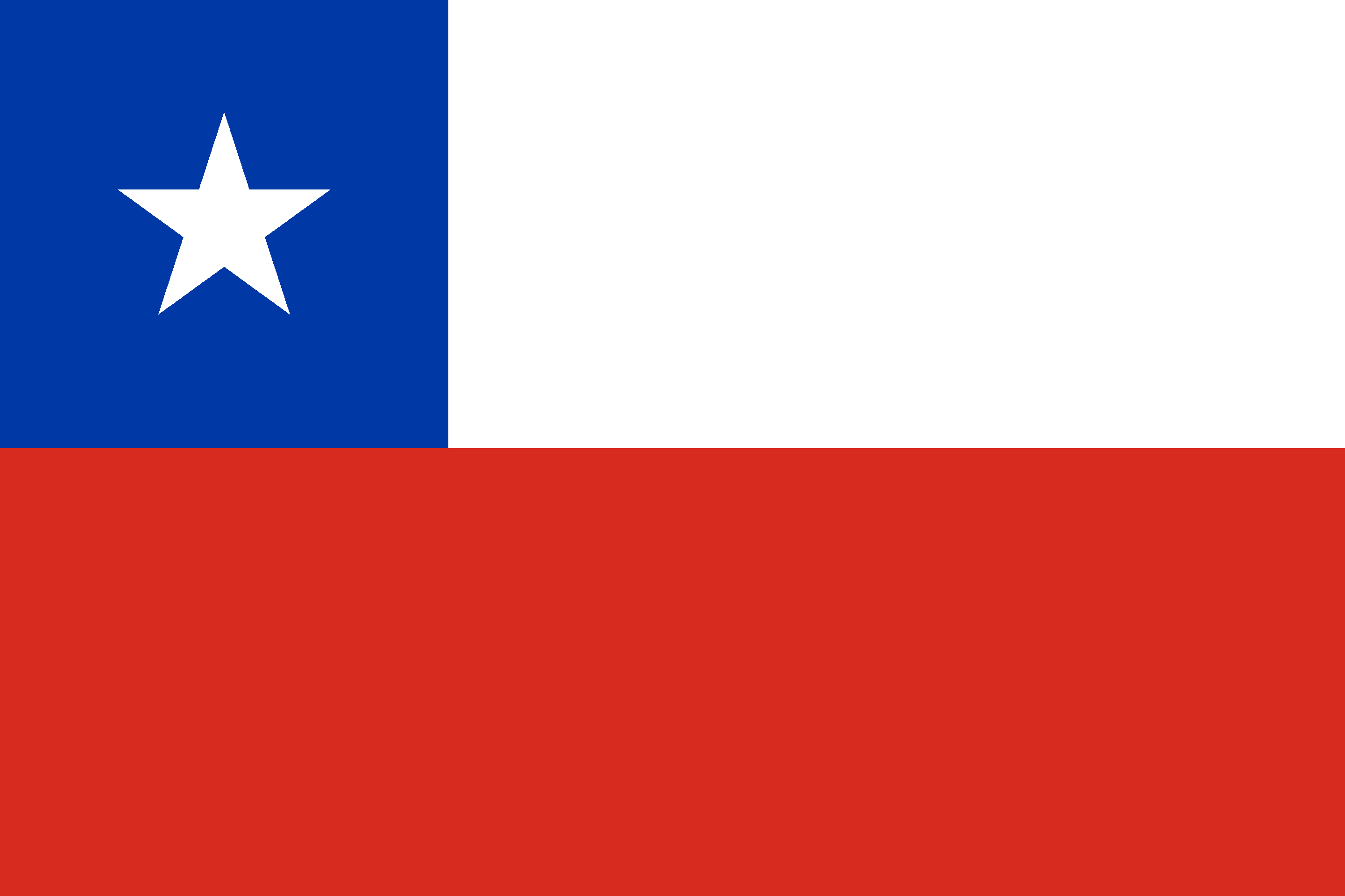 Chile Flag - Drone laws in Chile