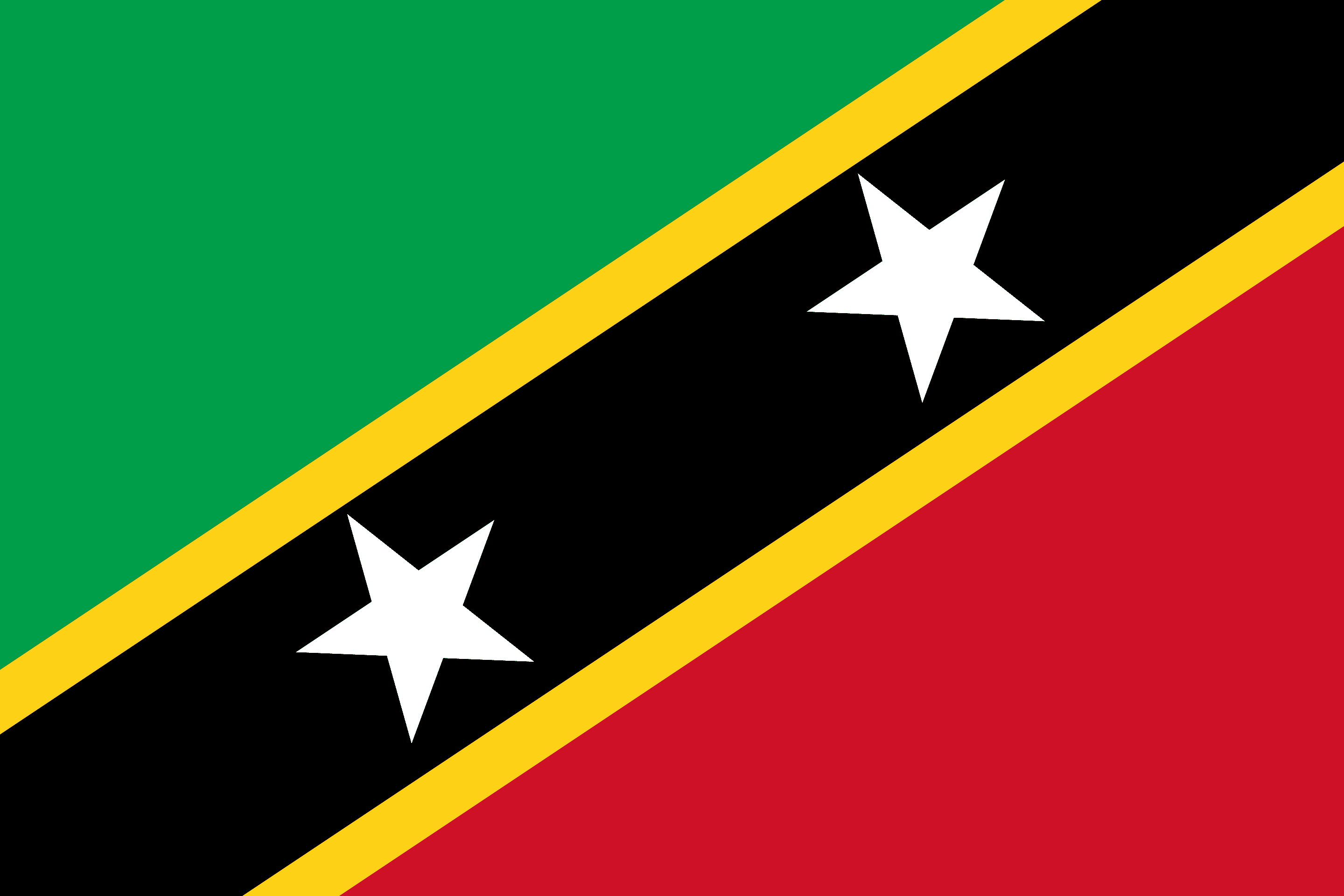 St. Kitts and Nevis Flag - St. Kitts and Nevis Drone Laws